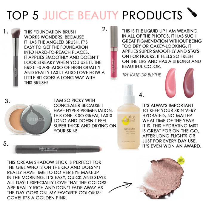 juice-beauty-collage